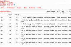 iProTAACS Data Capture From  AC Current Meter Sensor